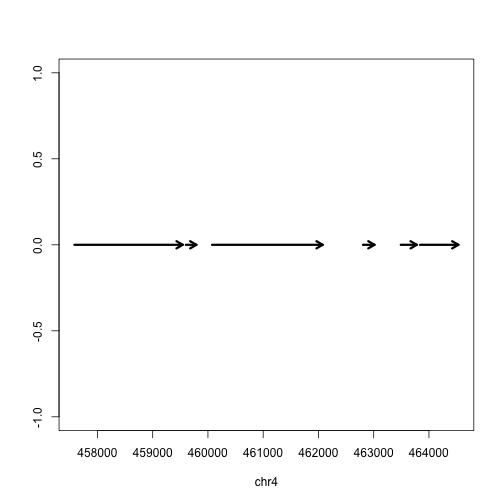 plot of chunk unnamed-chunk-10